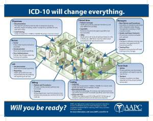 Next up: ICD-11. Doin' It All Over Again